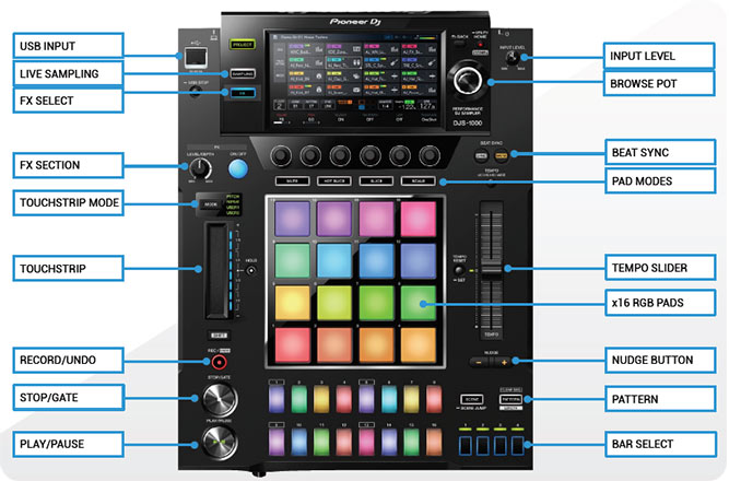 DJS-1000-Features-Layout