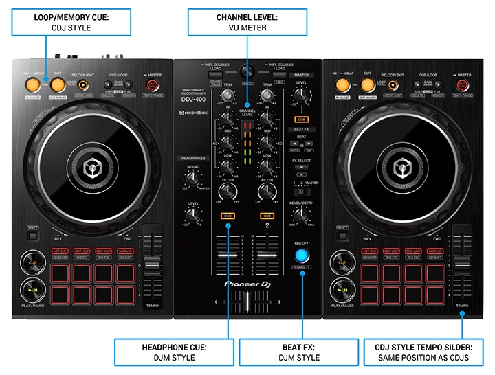 Pioneer DDJ-400 Feature Layout