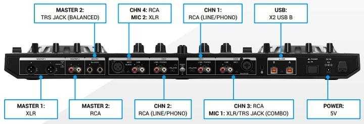 Pioneer DDJ-SX3 Serato DJ Controller Rear