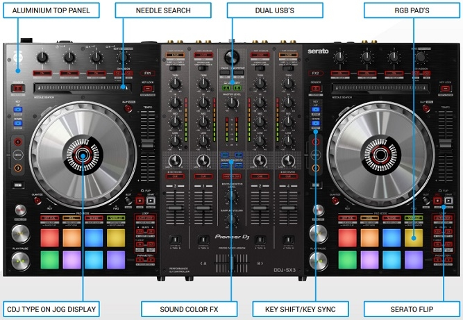 DDJ SX3 Top View Features Layout
